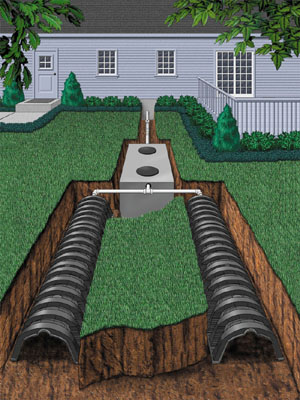 Septic Systems Skagit County Information Site Pacific
