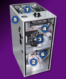 furnace components cutaway