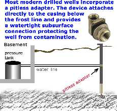 Drilled Well - water quality issues